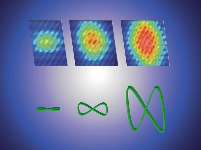 Un rendu sur comment des changements dans le mouvement d'un électron (vue du bas) change la dispersion de la lumière (vue de haut). Cette expérience a dispersé plus de 500 photons à partir d'un seul électron - Crédit : Extreme Light Laboratory|University of Nebraska-Lincoln