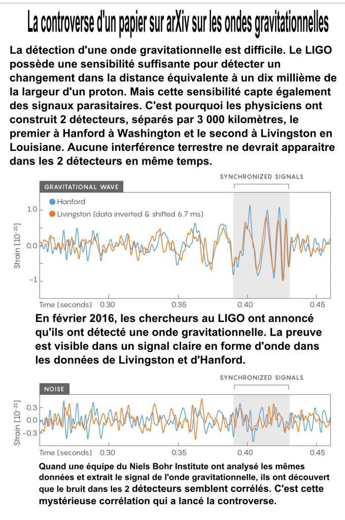 Une illustration de la controverse sur les ondes gravitationnelles - Crédit : Lucy Reading-Ikkanda/Quanta Magazine