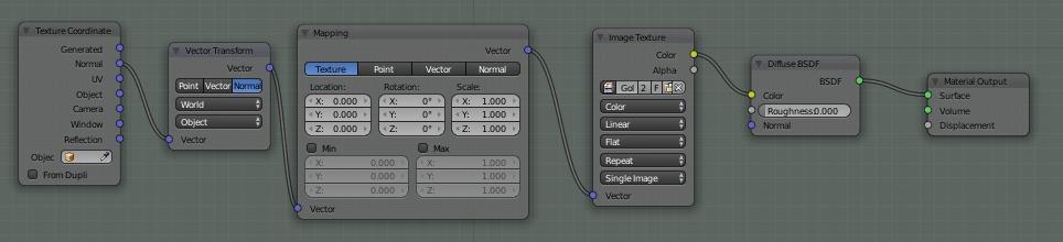 Comment utiliser les MatCaps dans Blender Cycles ?