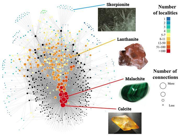 Un diagramme de réseau de 406 minéraux carbonés révèlent des patterns cachés dans leur diversité et leur distribution. Chaque cercle coloré représente un minérai carbonné différent. La taille et la couleur des cercles indique leur rareté ou non sur Terre - Crédit : Keck DTDI Project