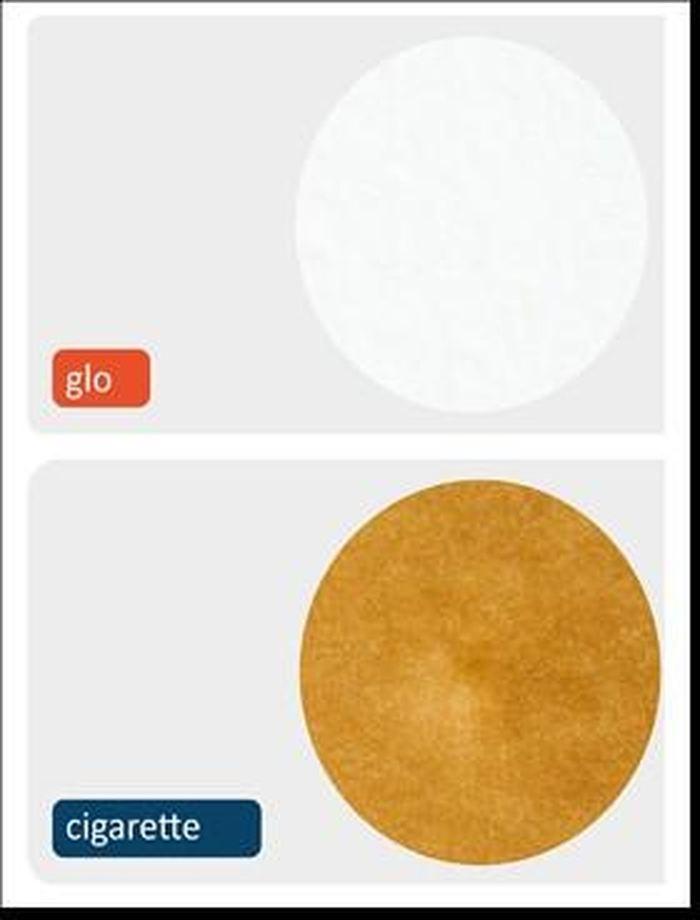 Des tampons filtres avec la vapeur provenant du Glo qui un produit de tabac à chauffer (en haut) et la fumée de cigarette (en bas) - British American Tobacco