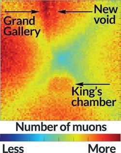 La découverte de l'emplacement vide dans la pyramide de Kheops grâce à l'imagerie par muons - Crédit : K. MORISHIMA ET AL/NATURE 2017