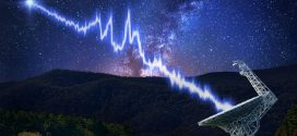 Les sursauts radio rapides associés à un environnement extrême