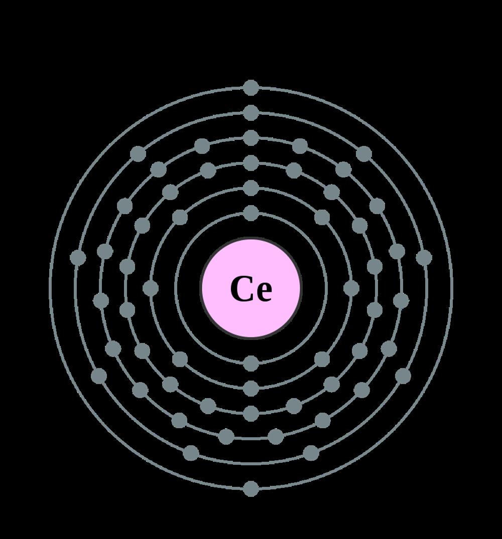 Le cérium a un électron de plus dans sa cinquième orbitale et un de plus dans son quatrième que le baryum - Crédit : Greg Robson et Pumbaa, CC BY-SA