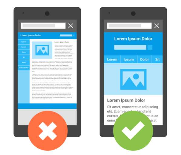 L'algorithme Mobile Friendly en 7 phrases