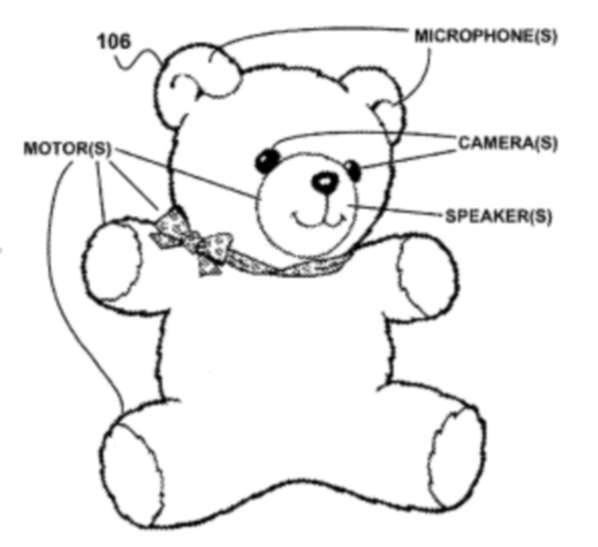 Le terrifiant ours en peluche de Google