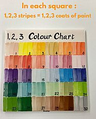 Chart 1st row : colours 1-6