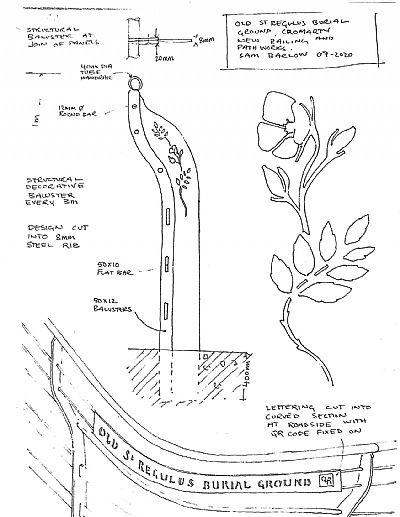 scketch of the design of eliza's path