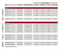 Racesafe Provent 3.0 Size Chart