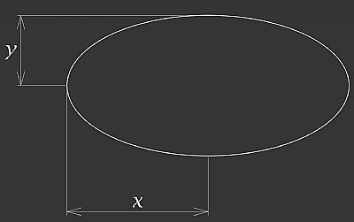 image of an ellipse