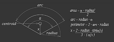 sector of circle geometric shape showing equations for area, perimeter and centroid