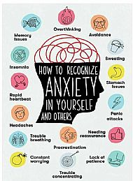recognise anxiety