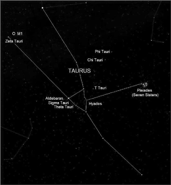 map of the constellation of taurus