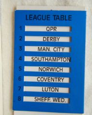 League table chart