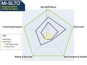 MI-SLTO graphic