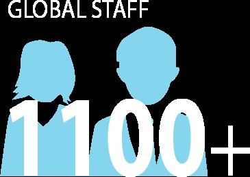 Staff.png#asset:19911