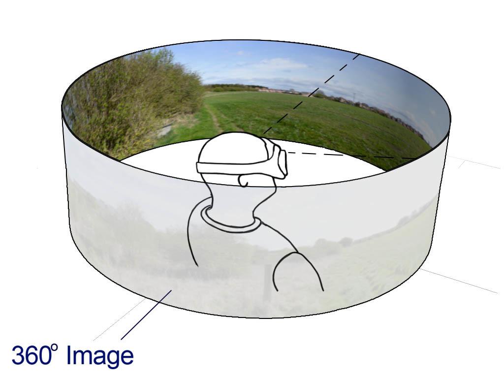 VR-LVIA-Diagram.jpg#asset:25337