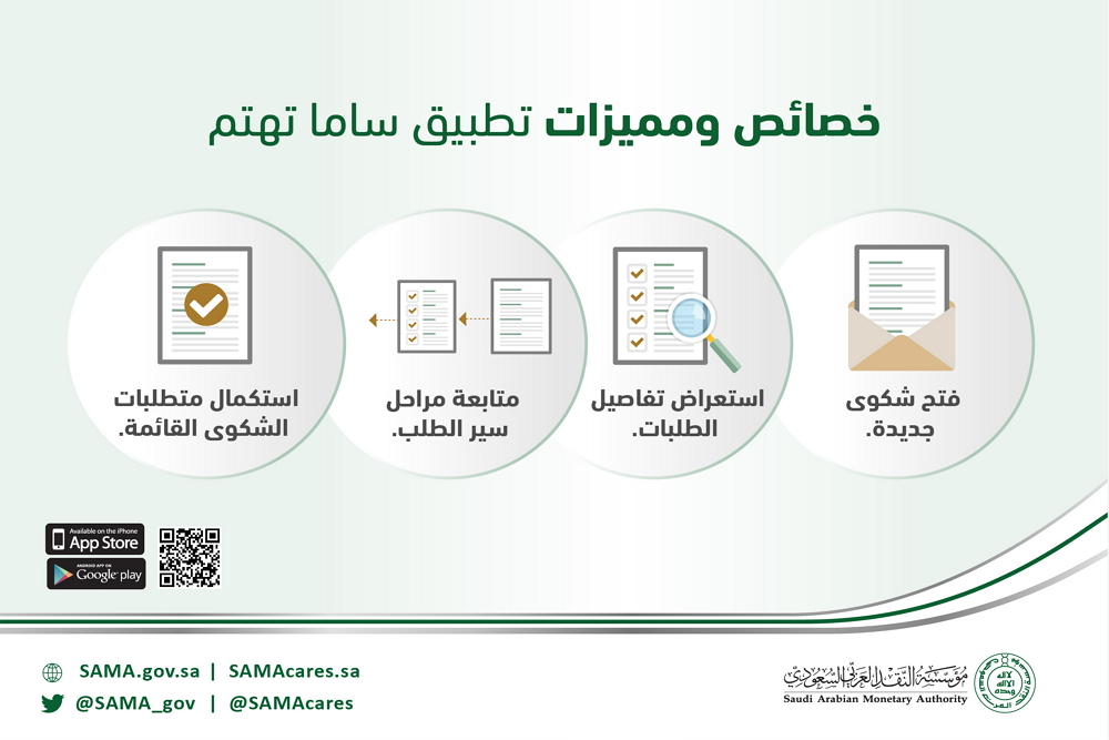 مؤسسة النقد تطلق تطبيق ساما تهتم لخدمة وحماية عملاء القطاع