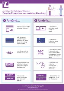 Anvisningar för planering av information på webben anpassad för personer som använder skärmläsare. Innehållet i infografen finns också i textform på sidan.