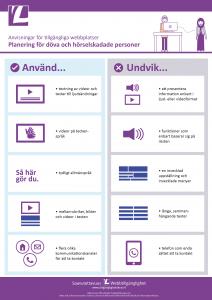 Anvisningar för planering av information på webben anpassad för döva och hörselskadade personer. Innehållet i infografen finns också i textform på sidan.