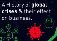 A History of global crises & their effect on business