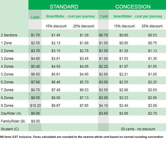 delta airline tickets prices
