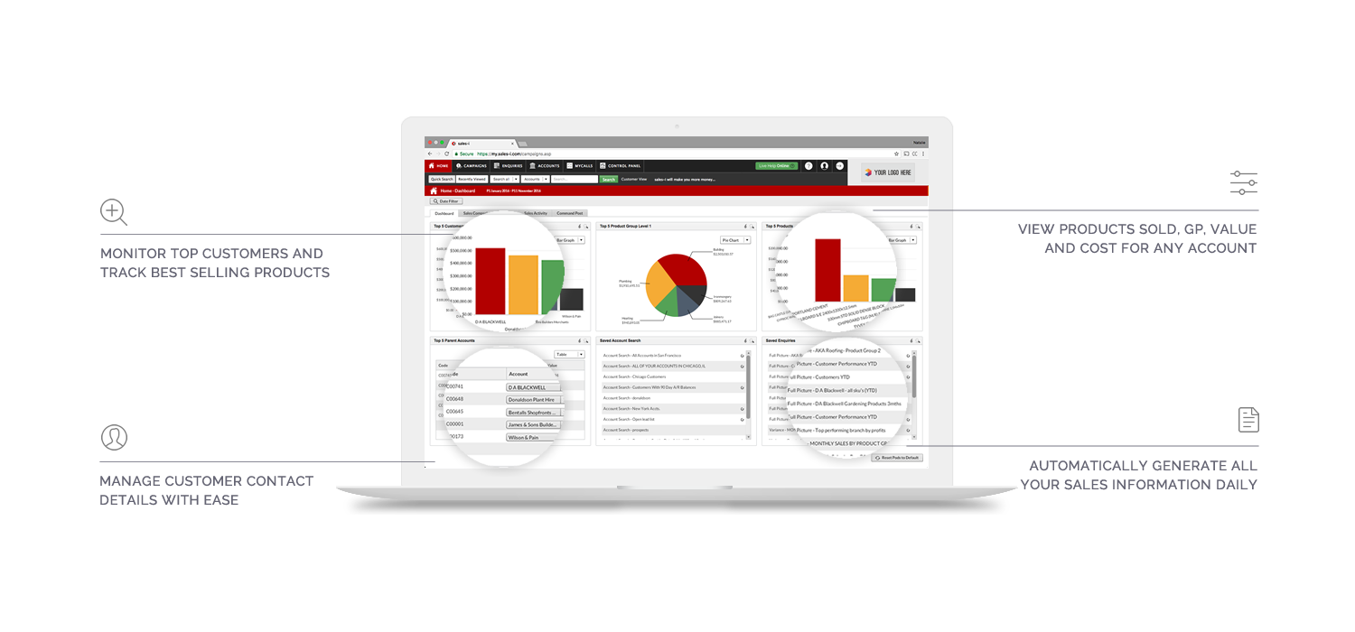 sales analytics software