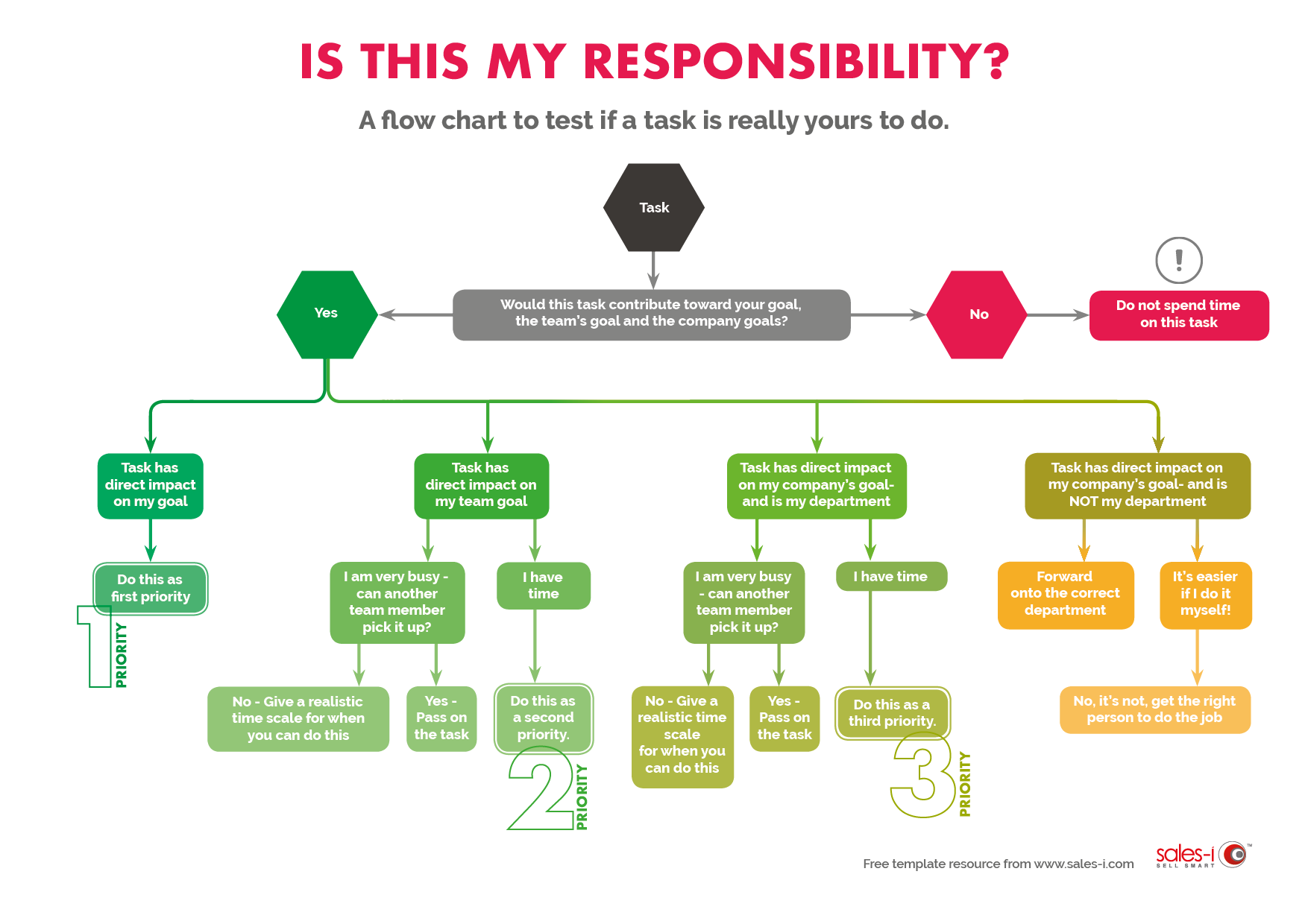 My-responsibility png