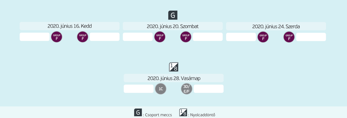 EURO2020 Budapest