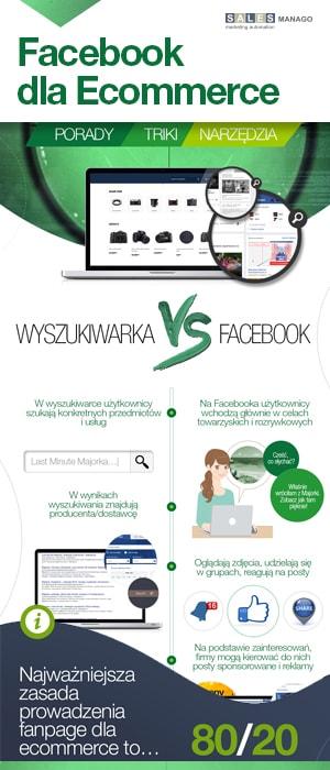 Facebook dla Ecommerce