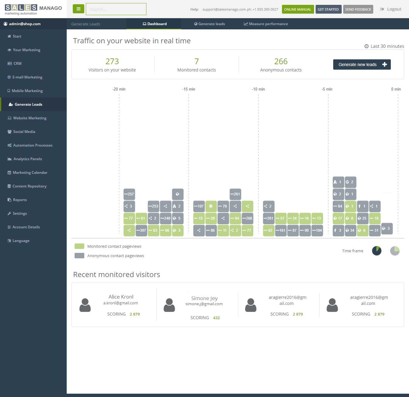 Ein Dashboard mit der allgemeinen Analyse bei SALESmanago Marketing Automation