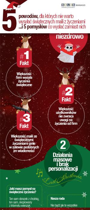 5 powodów, dla których nie warto wysyłać świątecznych maili z życzeniami