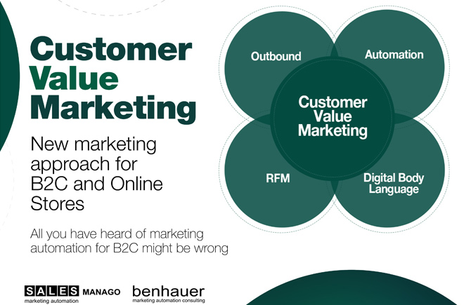 Customer Value Marketing