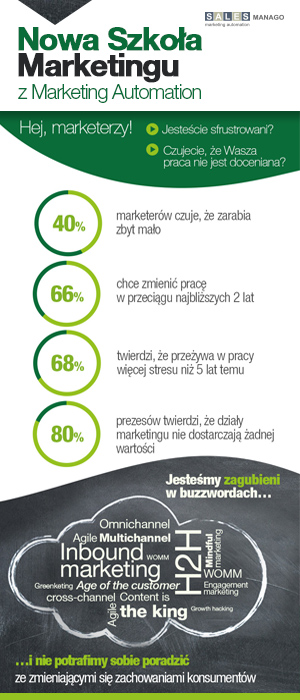 Nowa szkoła marketingu z Marketing Automation