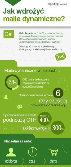 Jak wdrożyć maile dynamiczne