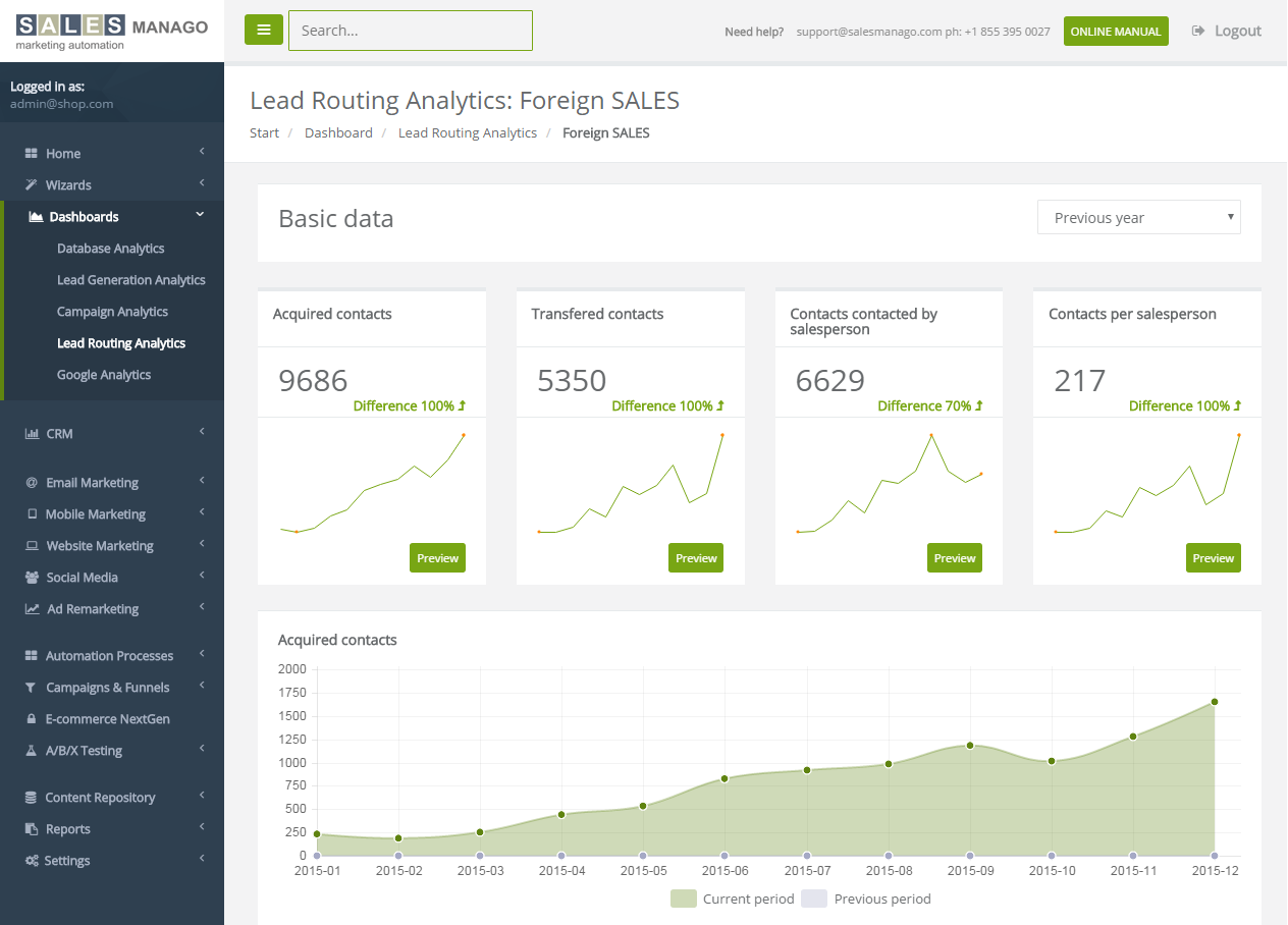 Lead Routing Dashboard