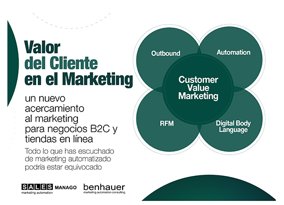 Valor del Cliente en el Marketing