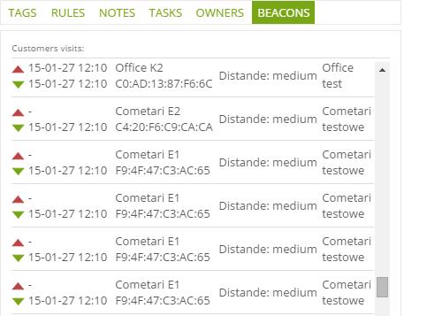 Registerkarte iBeacons auf der Kontaktkarte