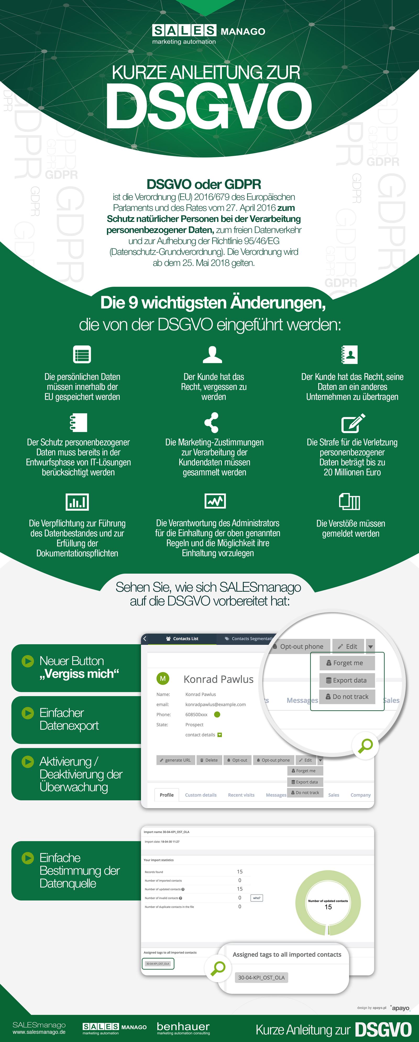 Kurze Anleitung zur DSGVO