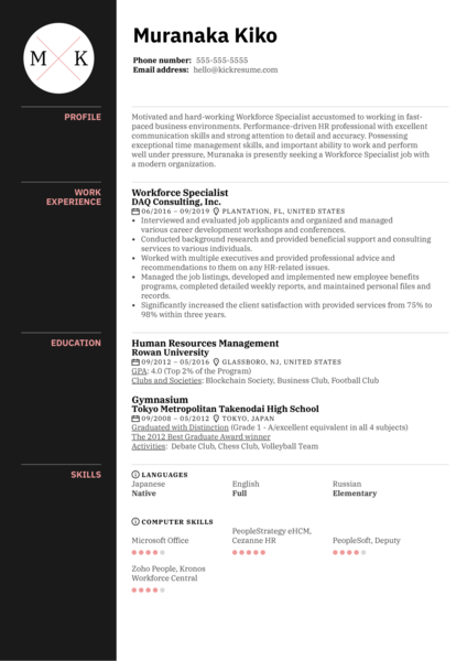 Workforce Specialist Resume Sample