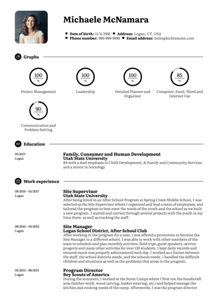 Refocus specialist resume sample