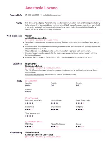 Free Waiter Resume Sample