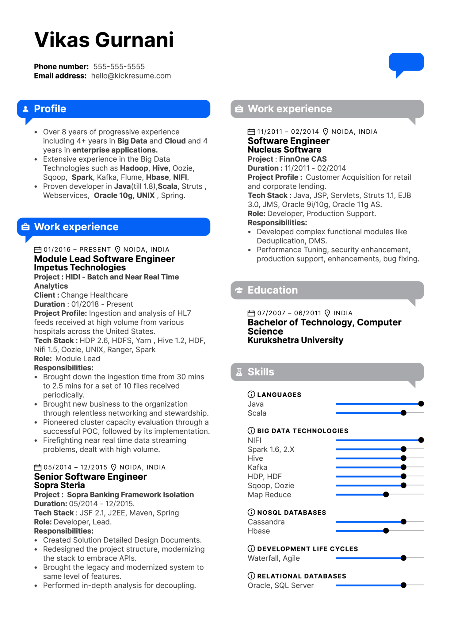 Impetus Technologies Module Lead Software Engineer Resume Example (Part 1)