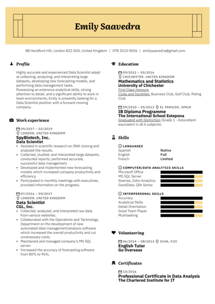 Data Scientist Resume Example