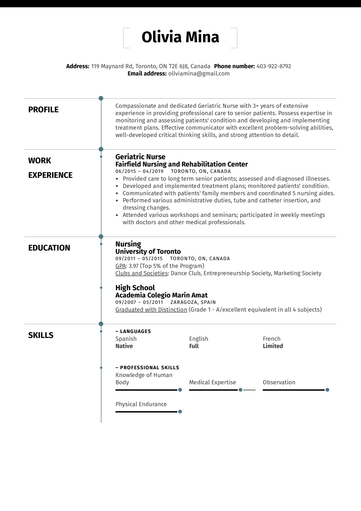 Geriatric Nurse Resume Sample Kickresume