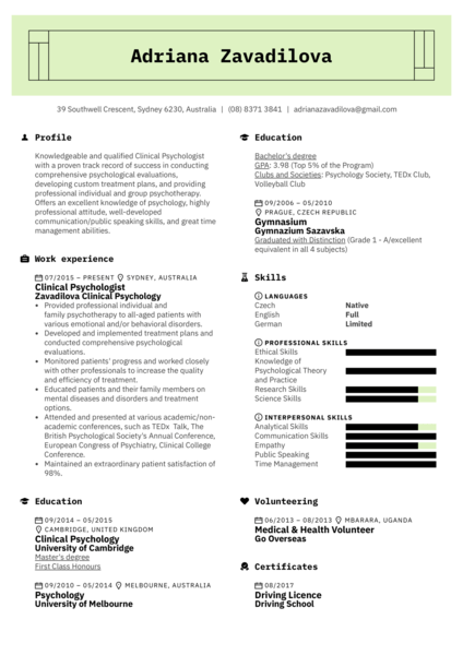 Clinical Psychologist Resume Sample
