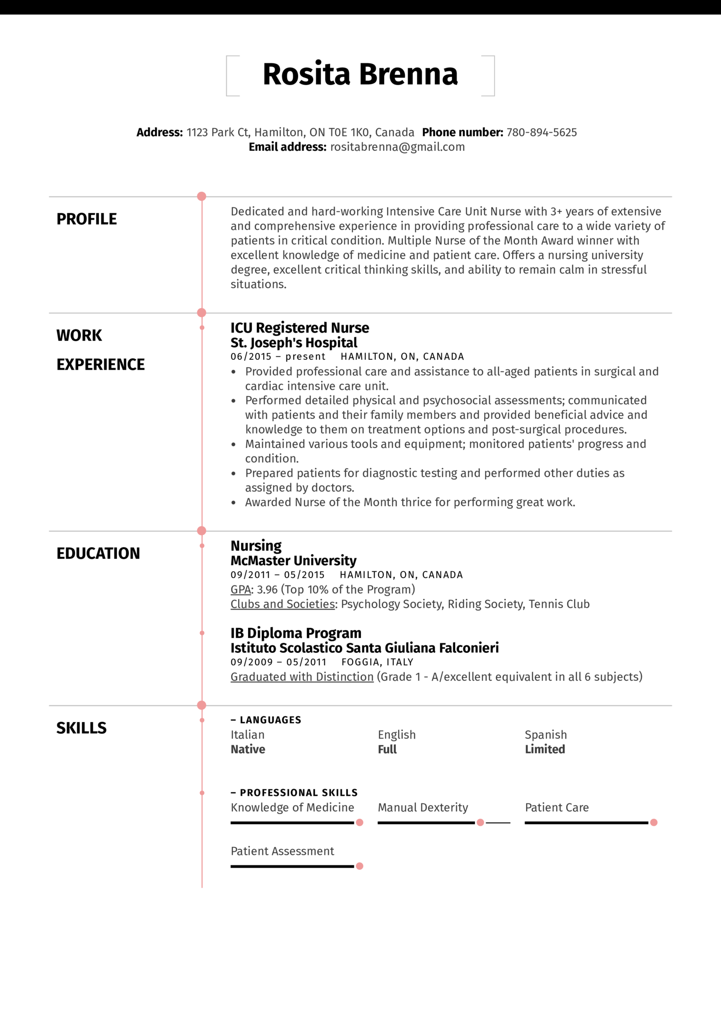 ICU Registered Nurse Resume Example