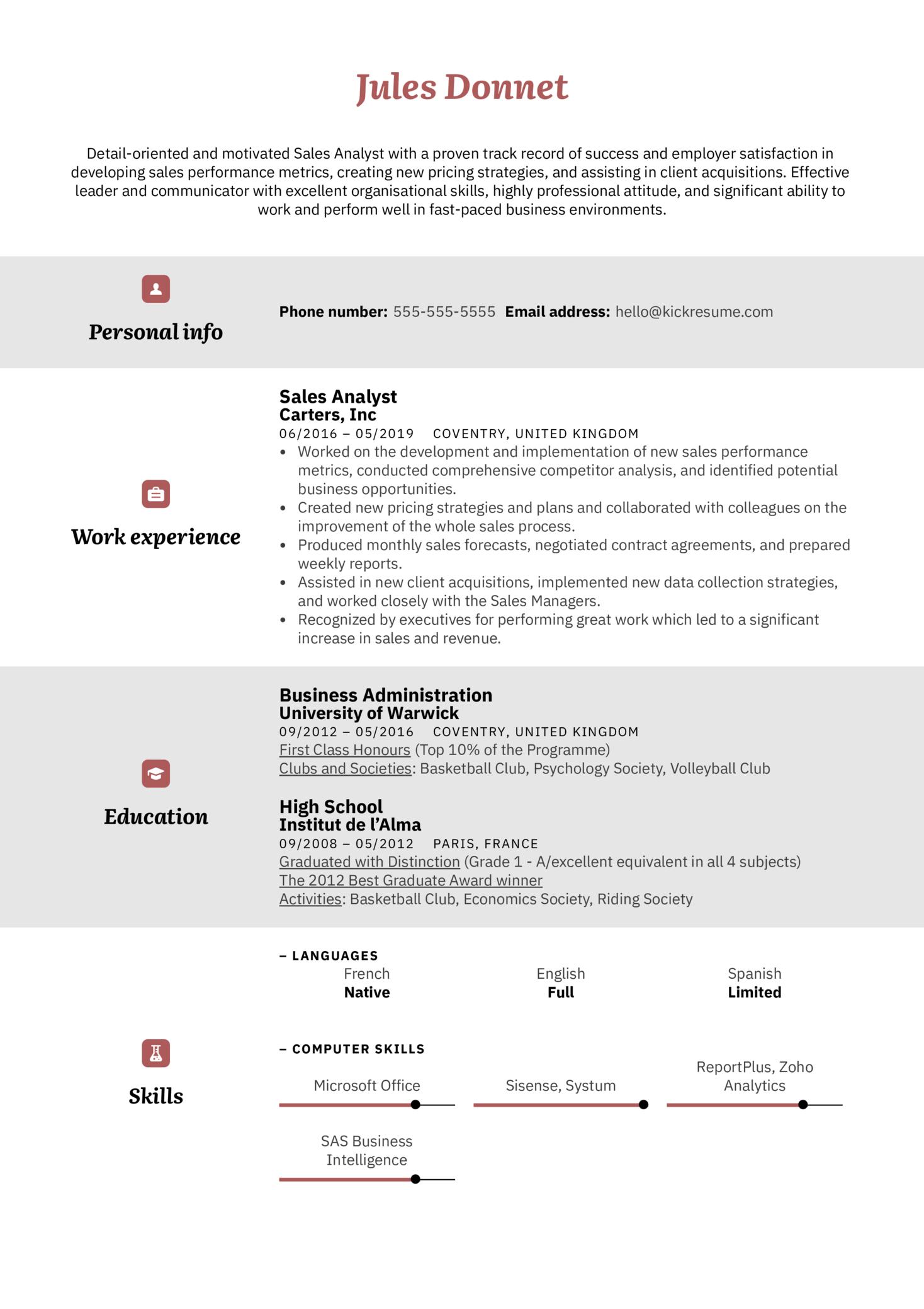 Sales Analyst Resume Example