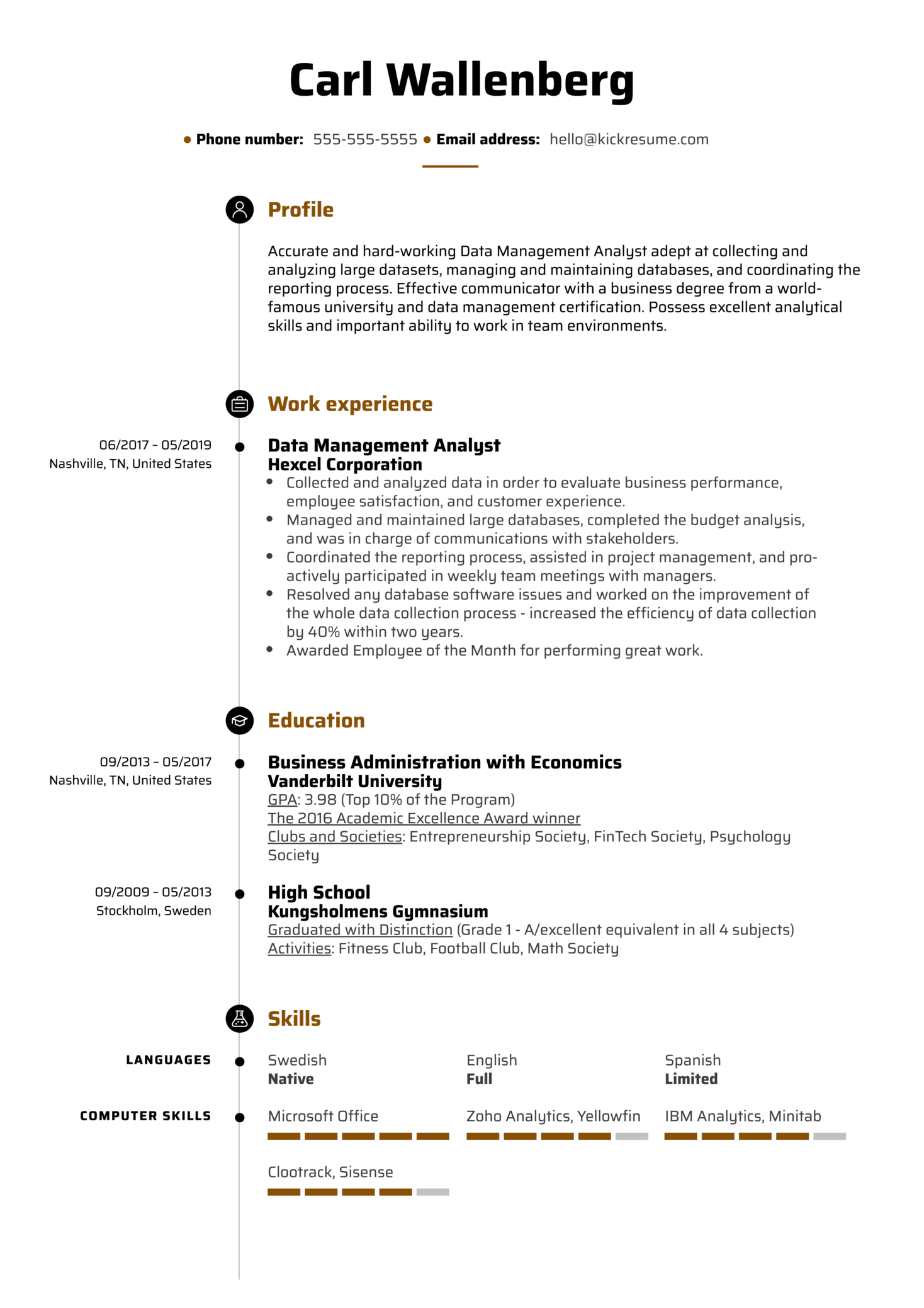 resume examples by real people  data management analyst