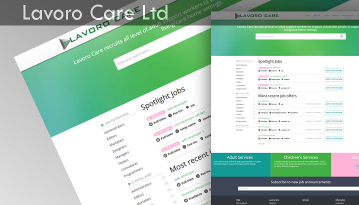 Lavoro Care Ltd